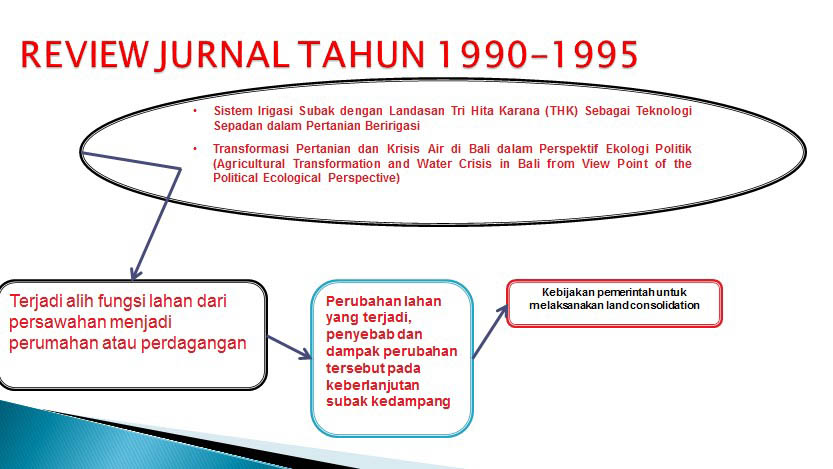 Penulisan Review Jurnal