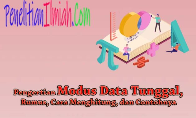 Modus Data Tunggal Adalah